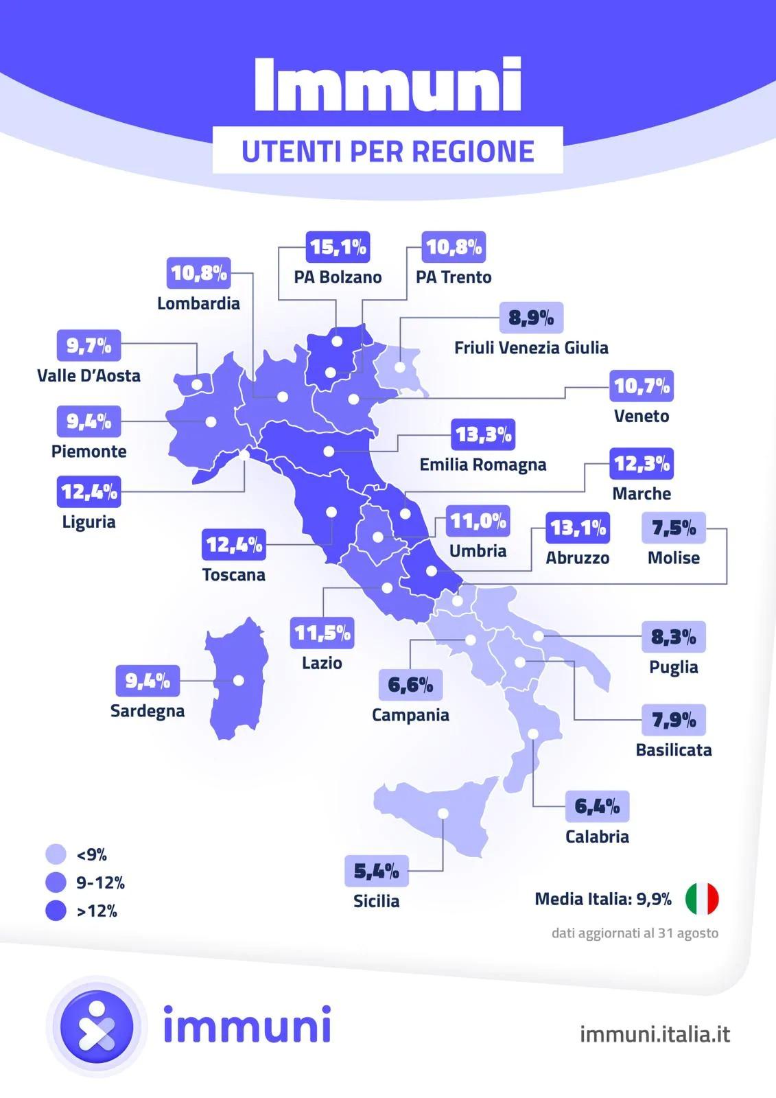 Dove viene più usata Immuni in Italia? Ecco la mappa regione per regione 1
