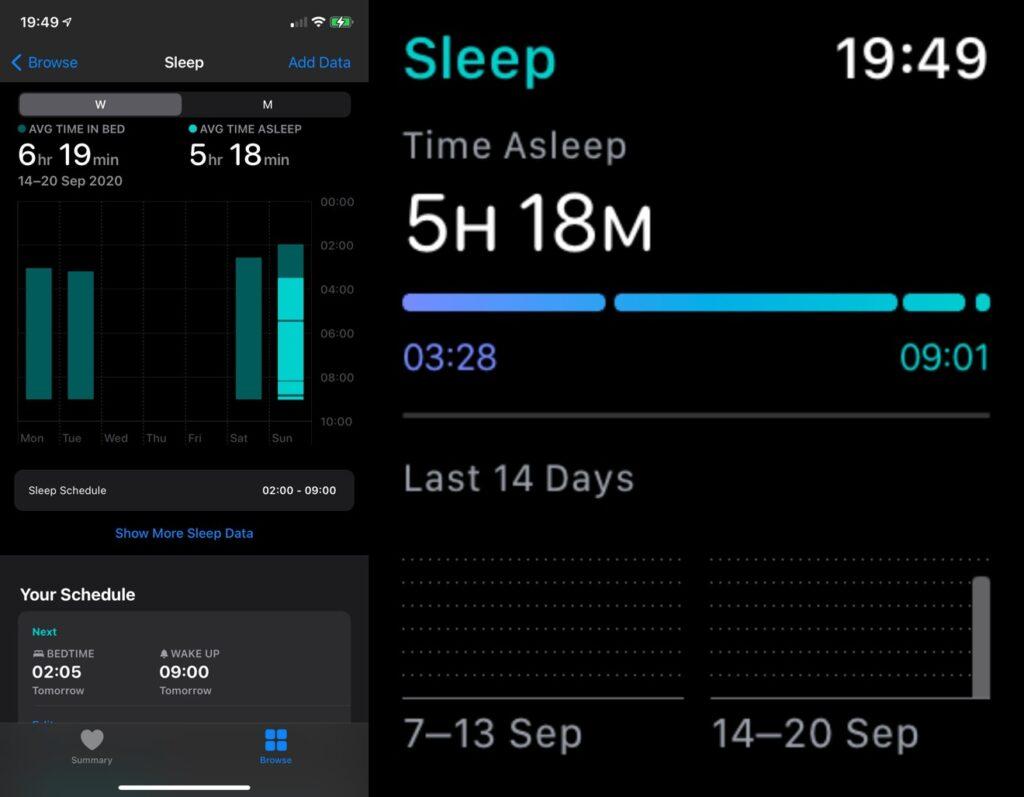 modalità del sonno statistiche