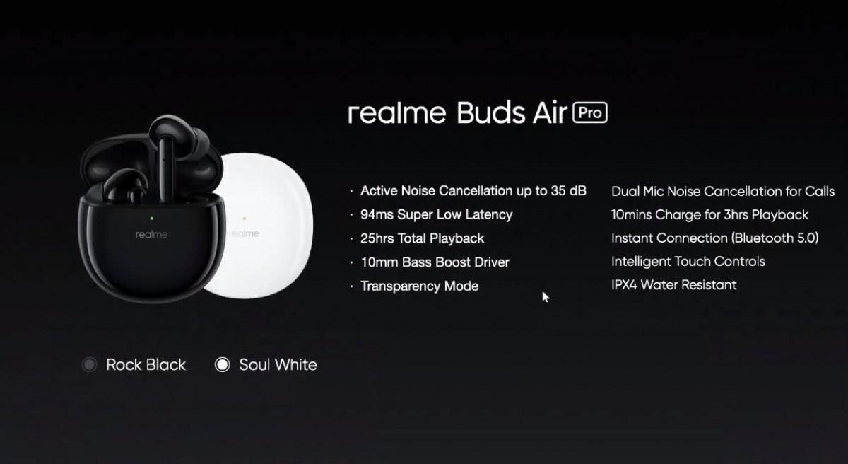 Realme e Redmi lanciano undici prodotti smart di tutti i tipi 3