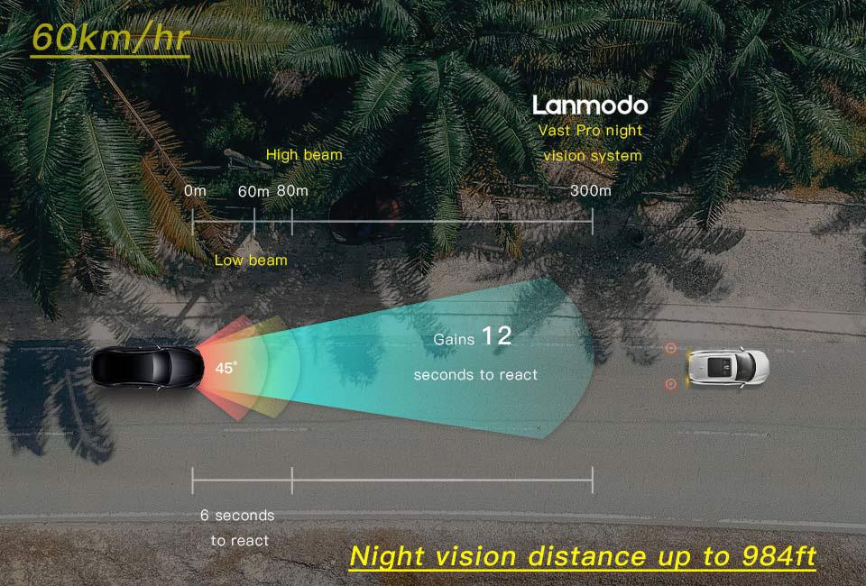 Lanmodo Vast Pro sbarca su Indiegogo ed è pronta a guidarvi anche di notte 2
