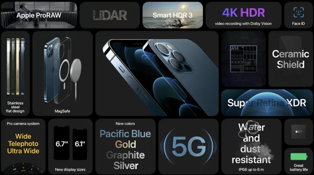 I nuovi iPhone 12 Pro e 12 Pro Max sono ufficiali e riscrivono la fotografia da smartphone 3