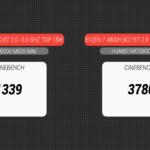 Recensione T-Bao TBOOK MN25 Mini: un vero mini pc con processore AMD Ryzen 5 che stupisce 2