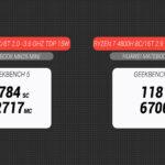 Recensione T-Bao TBOOK MN25 Mini: un vero mini pc con processore AMD Ryzen 5 che stupisce 3