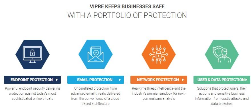 VIPRE Antivirus Business