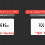 Recensione Apple MacBook Pro con M1: una macchina eccellente ma attenzione al Air 2