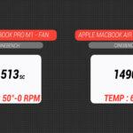 Recensione Apple MacBook Pro con M1: una macchina eccellente ma attenzione al Air 3