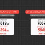 Recensione Apple MacBook Pro con M1: una macchina eccellente ma attenzione al Air 4