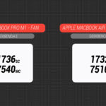 Recensione Apple MacBook Pro con M1: una macchina eccellente ma attenzione al Air 7