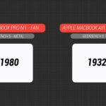 Recensione Apple MacBook Pro con M1: una macchina eccellente ma attenzione al Air 8