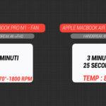 Recensione Apple MacBook Pro con M1: una macchina eccellente ma attenzione al Air 9