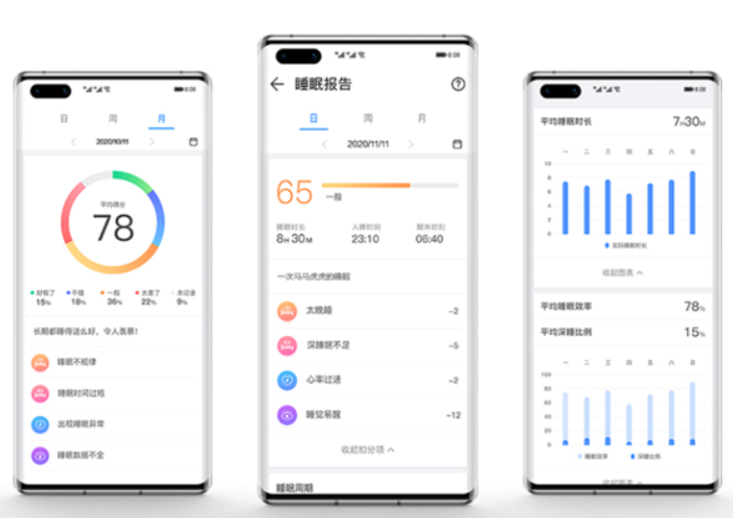 Huawei Smart Latex
