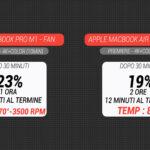 Recensione Apple MacBook Pro con M1: una macchina eccellente ma attenzione al Air 11