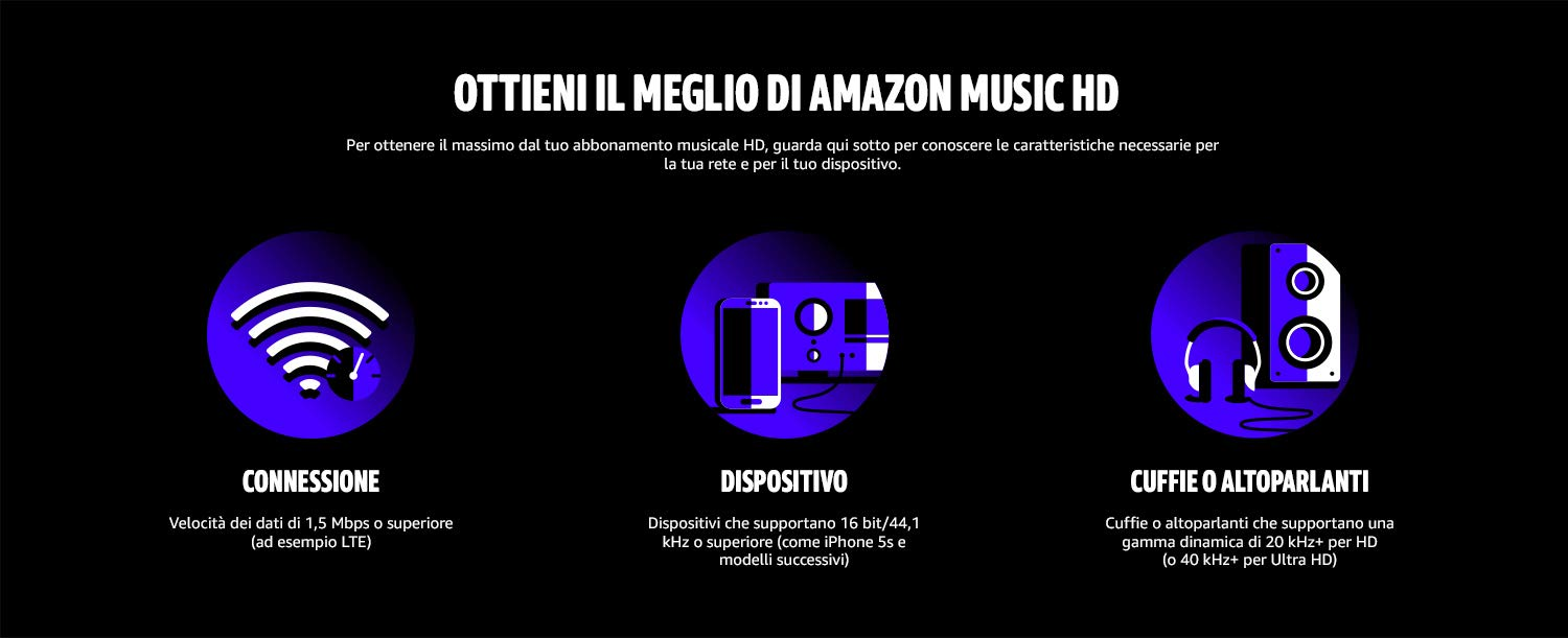 Amazon lancia Amazon Fresh a Roma e regala Music HD per 3 mesi 1