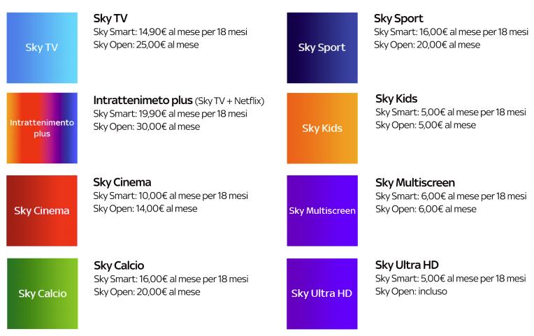 Sky si rinnova e presenta Sky Smart e Sky Open: ecco tutti i dettagli 1