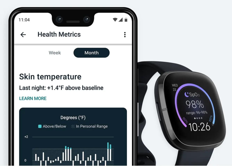 Le metriche di benessere arrivano su questi dispositivi Fitbit 1