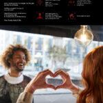 zepp san valentino tecnologia 14 febbraio 2021