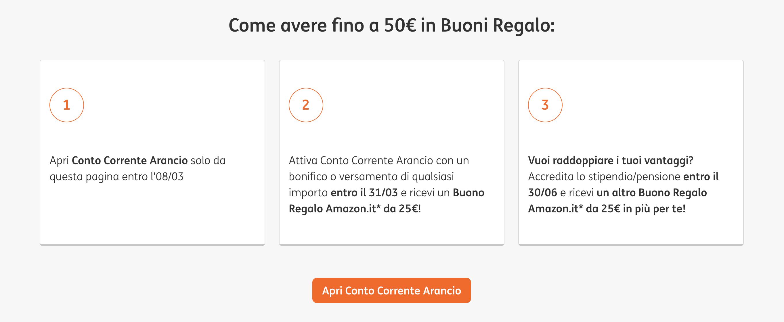 ING regala buoni Amazon fino a 50 euro aprendo gratis un Conto Corrente Arancio 2