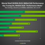 Mortal Shell NVIDIA DLSS