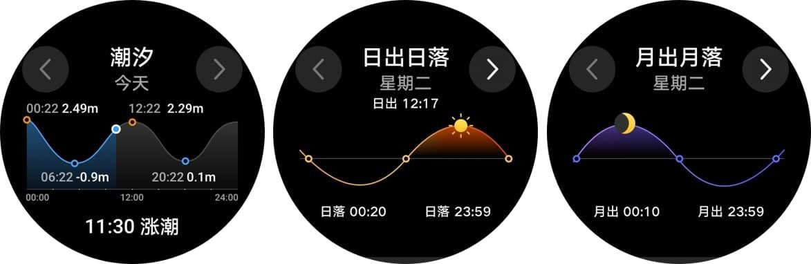 Ecco le novità introdotte di recente su Huawei Watch Fit, Watch GT 2 e Watch GT 2e 1