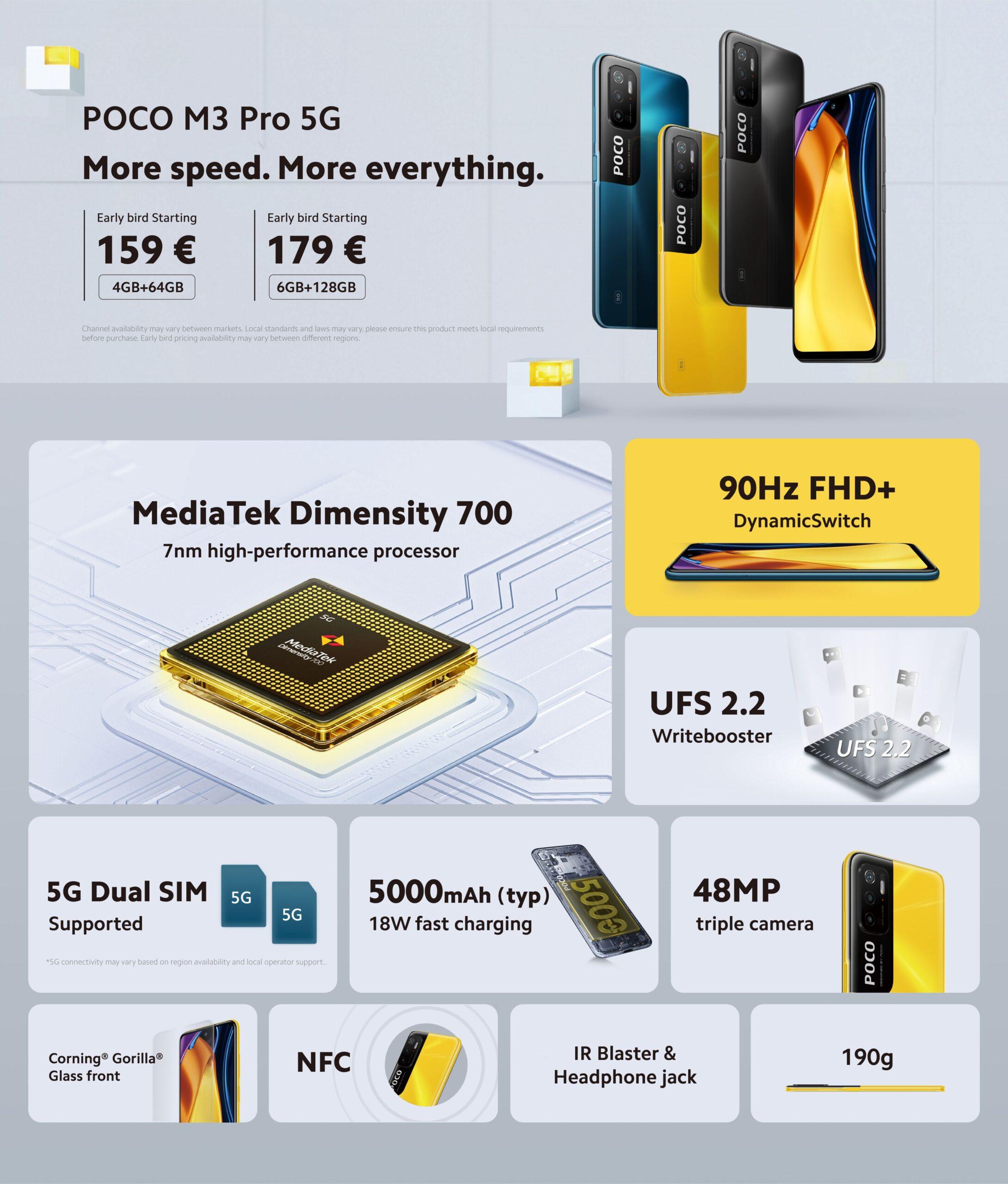 POCO M3 Pro rivoluziona la fascia media, e a questo prezzo è già un best buy 1