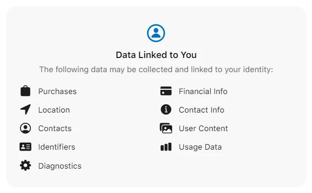 app messaggistica privacy whatsapp