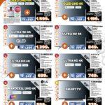 Expert sfida Amazon con il volantino Black Friday Summer Edition 9