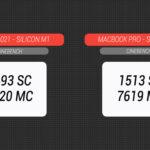 """Recensione Apple iMac 24"""" M1: desktop bellissimo ma ha la potenza di un notebook 2"""