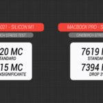 """Recensione Apple iMac 24"""" M1: desktop bellissimo ma ha la potenza di un notebook 3"""