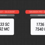 """Recensione Apple iMac 24"""" M1: desktop bellissimo ma ha la potenza di un notebook 4"""