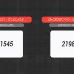 """Recensione Apple iMac 24"""" M1: desktop bellissimo ma ha la potenza di un notebook 6"""