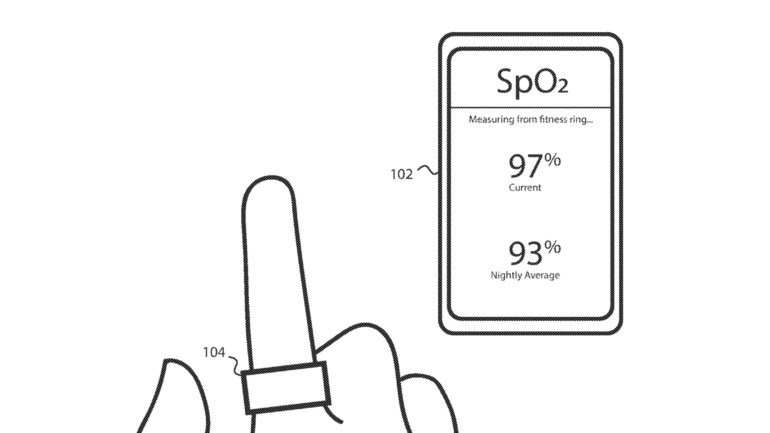 Fitbit brevetta un anello intelligente che misura saturazione e pressione del sangue 1