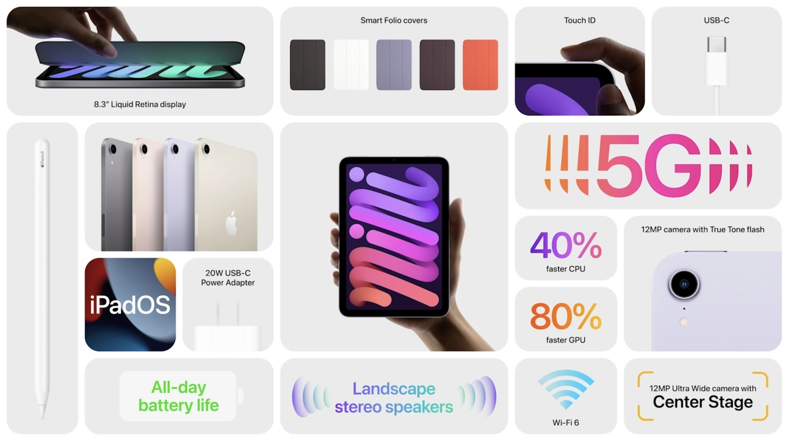 Apple lancia iPad 9 e iPad Mini 6 per accontentare tutti 4