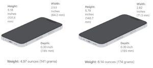 iphone 13 dimensioni