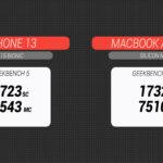 Recensione iPhone 13: notevole upgrade ma attenzione al 13 Pro 3