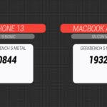 Recensione iPhone 13: notevole upgrade ma attenzione al 13 Pro 1