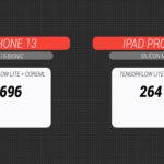 Recensione iPhone 13: notevole upgrade ma attenzione al 13 Pro 2